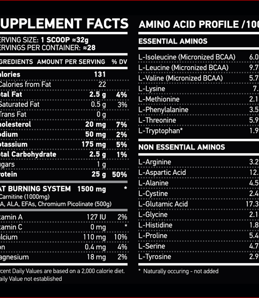 lean-whey-2-supplement-facts